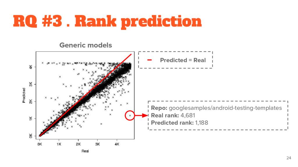 RQ #3 . Rank prediction Generic models 24 ➖ Pre...