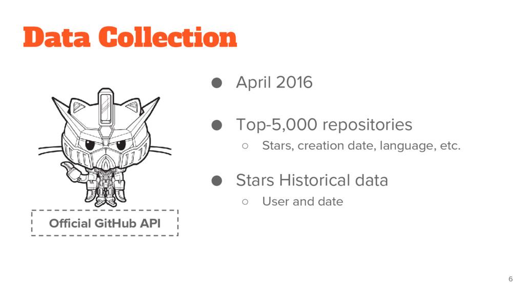 Data Collection ● April 2016 ● Top-5,000 reposi...