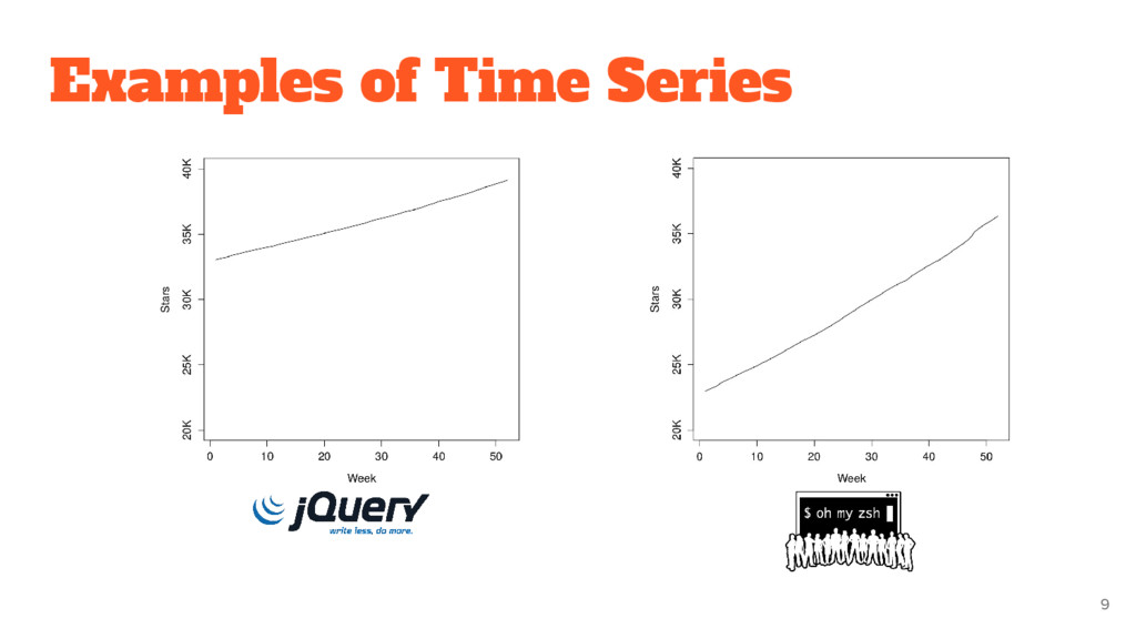 9 Examples of Time Series