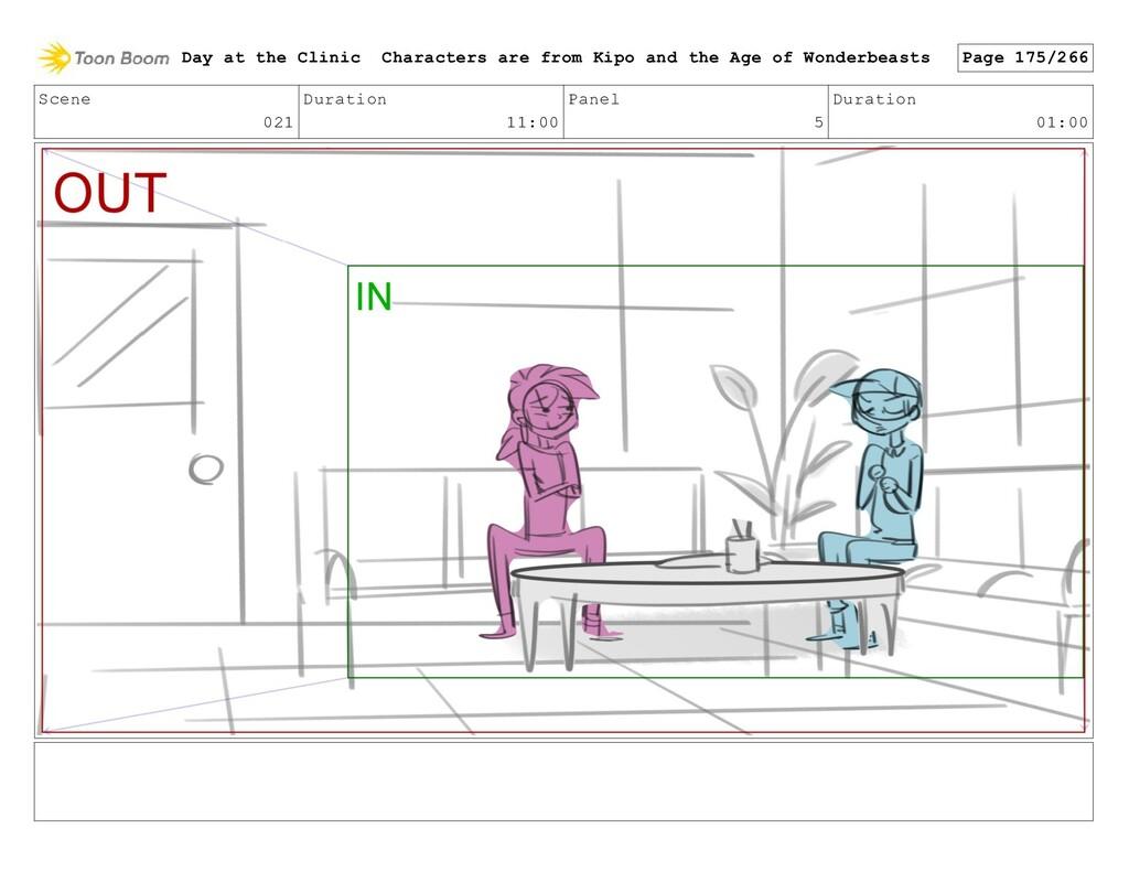 Scene 021 Duration 11:00 Panel 5 Duration 01:00...