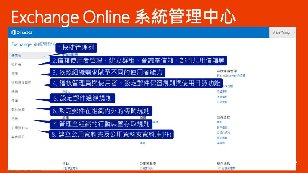 Classified as Microsoft General Exchange Online...