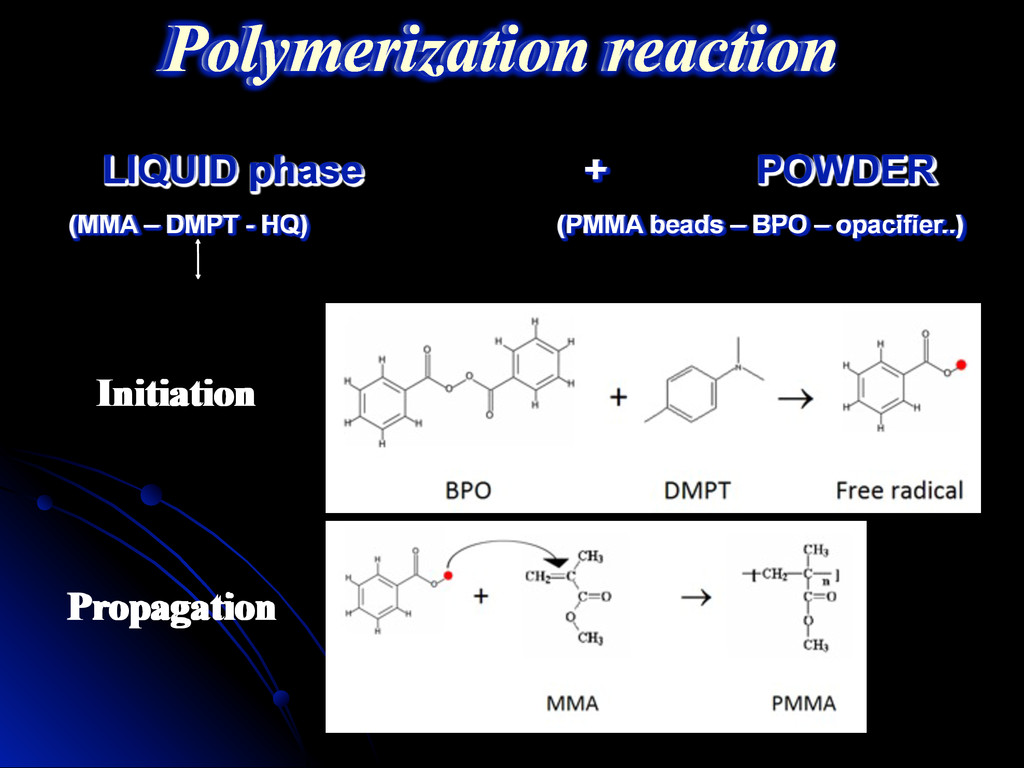 Propagation Initiation LIQUID phase + POWDER (M...