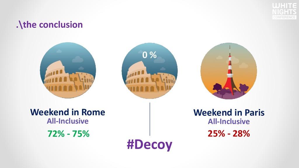 Weekend in Rome All-Inclusive Weekend in Paris ...