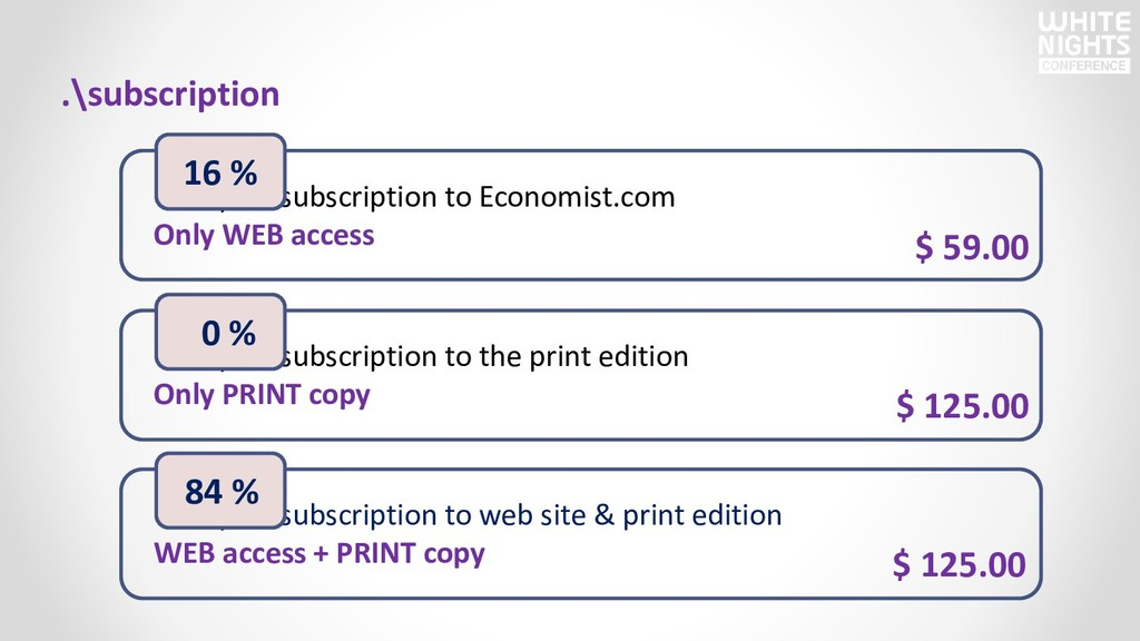 One-year subscription to Economist.com Only WEB...