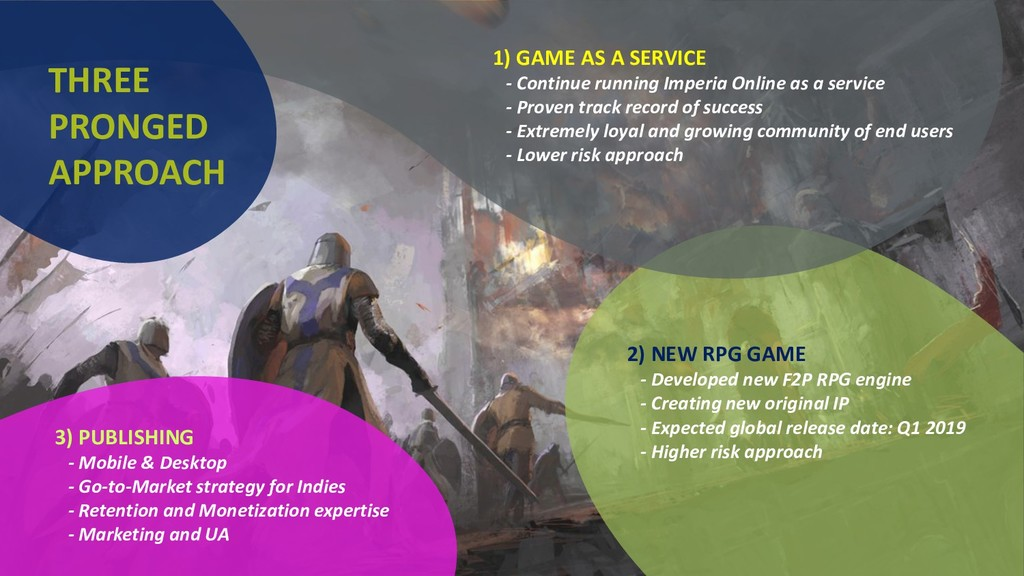 THREE PRONGED APPROACH 1) GAME AS A SERVICE - C...