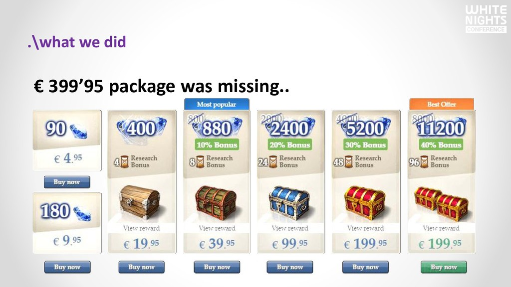 .\what we did € 399'95 package was missing..