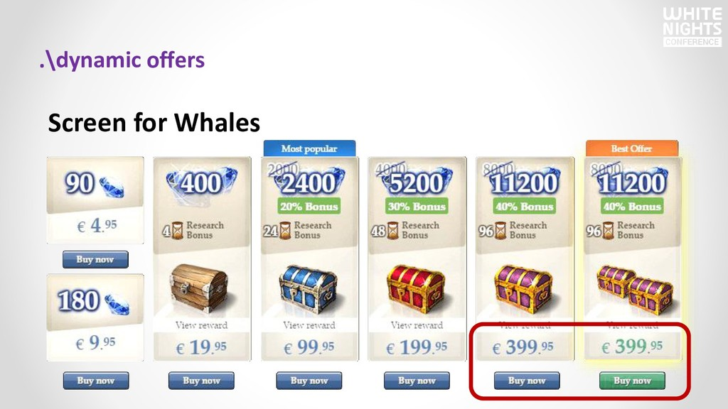 .\dynamic offers Screen for Whales