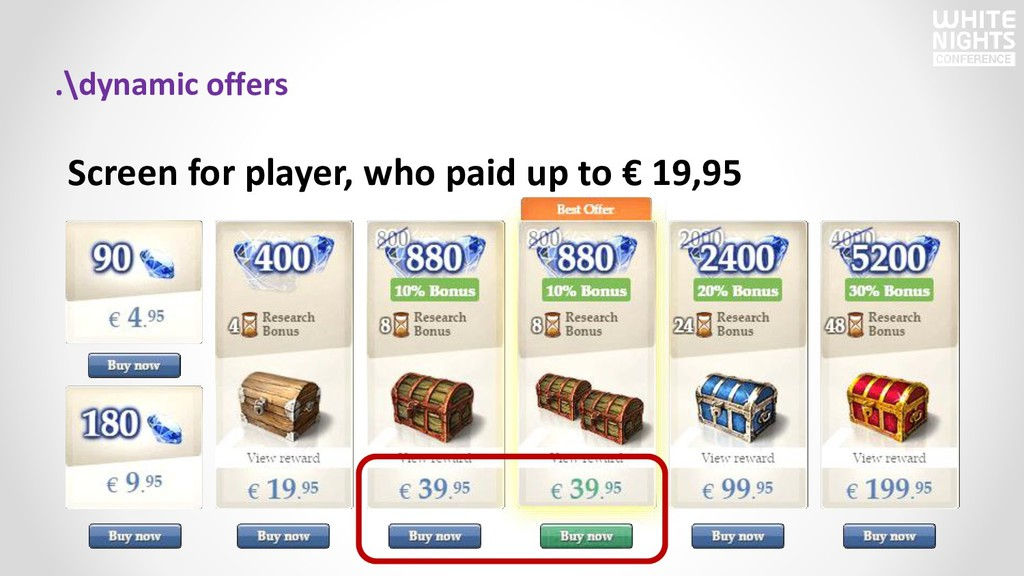.\dynamic offers Screen for player, who paid up...