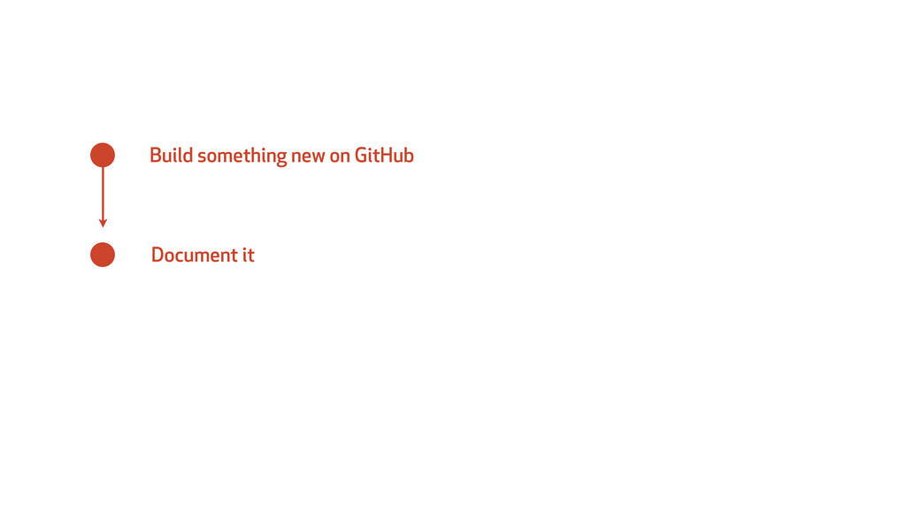 Build something new on GitHub Document it