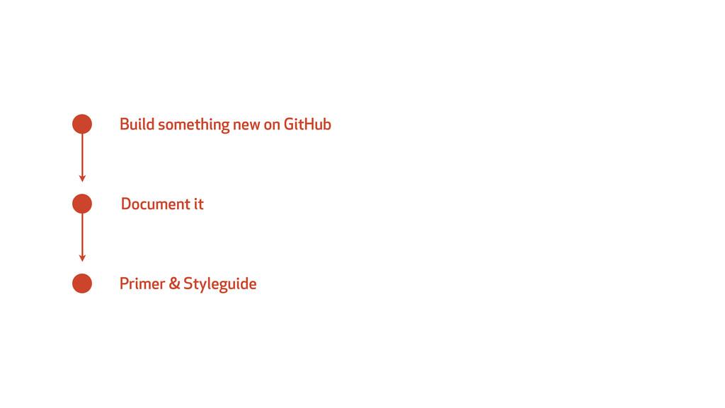 Build something new on GitHub Document it Prime...