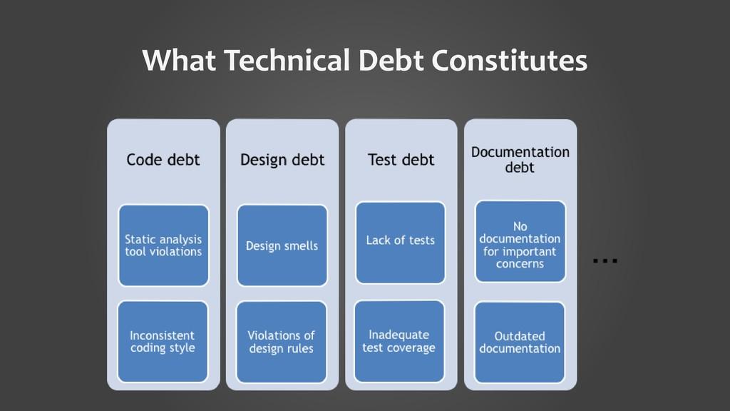 What Technical Debt Constitutes