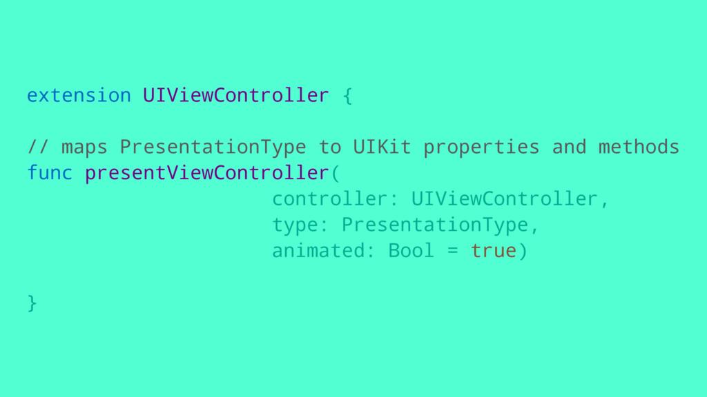 extension UIViewController { // maps Presentati...