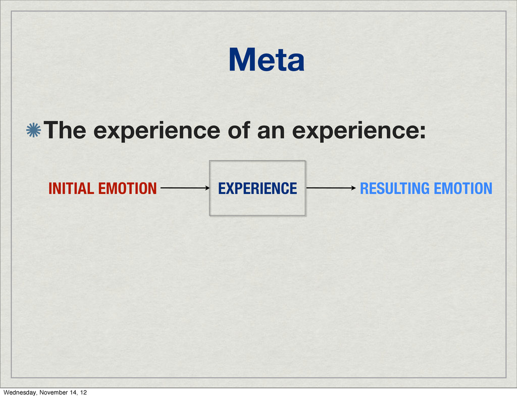 Meta The experience of an experience: EXPERIENC...