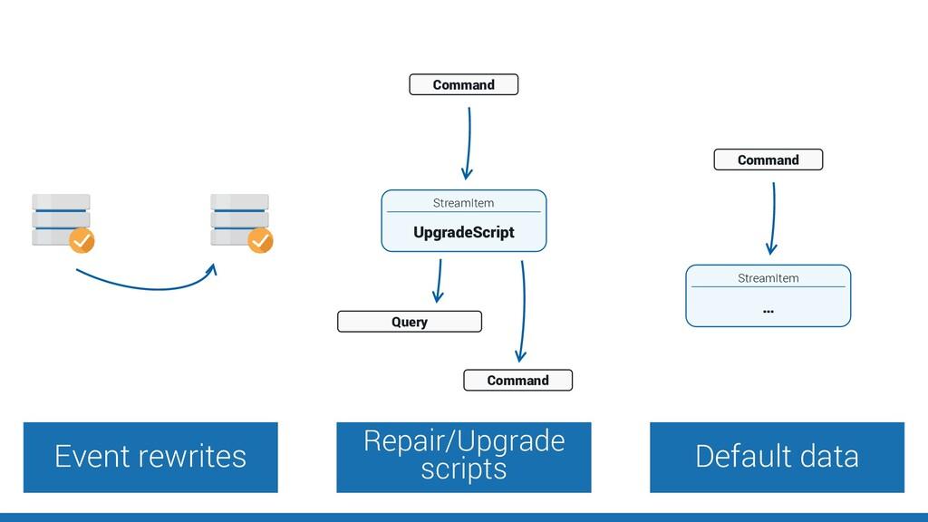 Repair/Upgrade scripts Default data Event rewri...