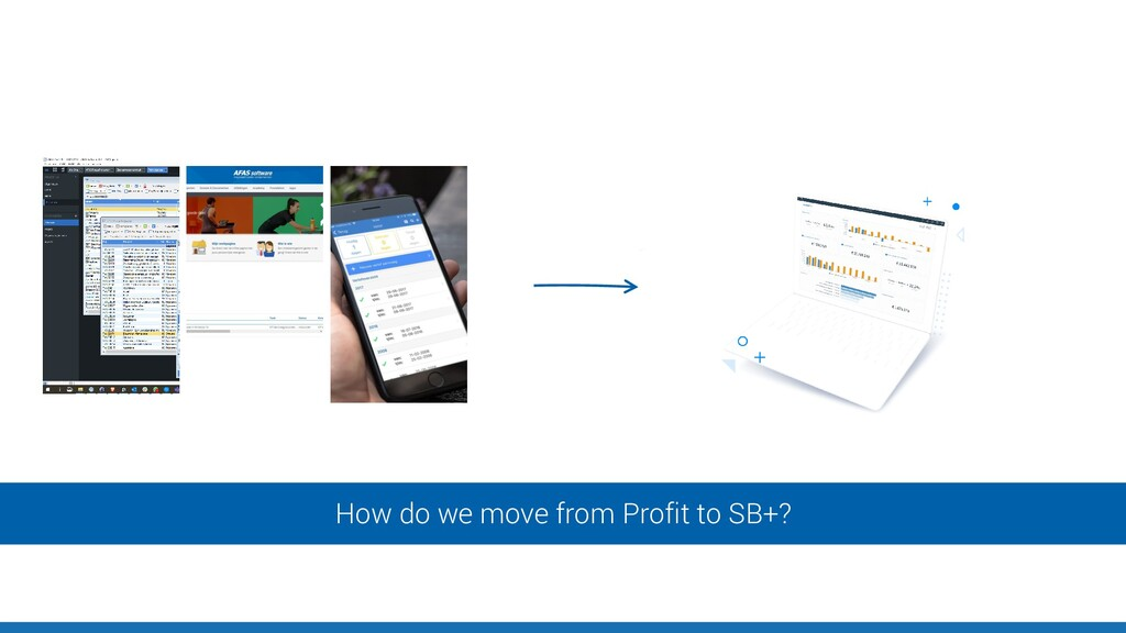 How do we move from Profit to SB+?