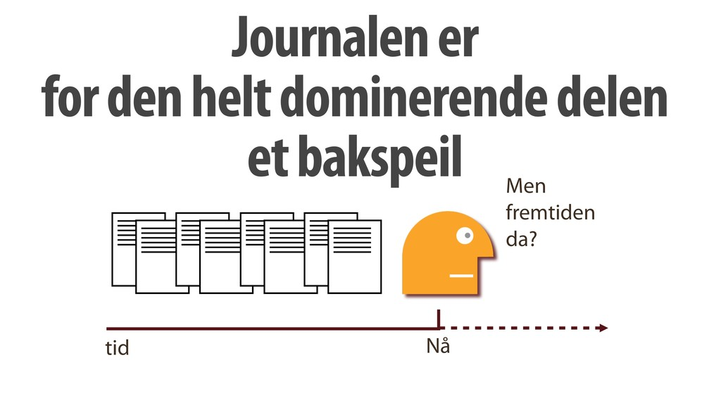 Men fremtiden da? tid Journalen er 