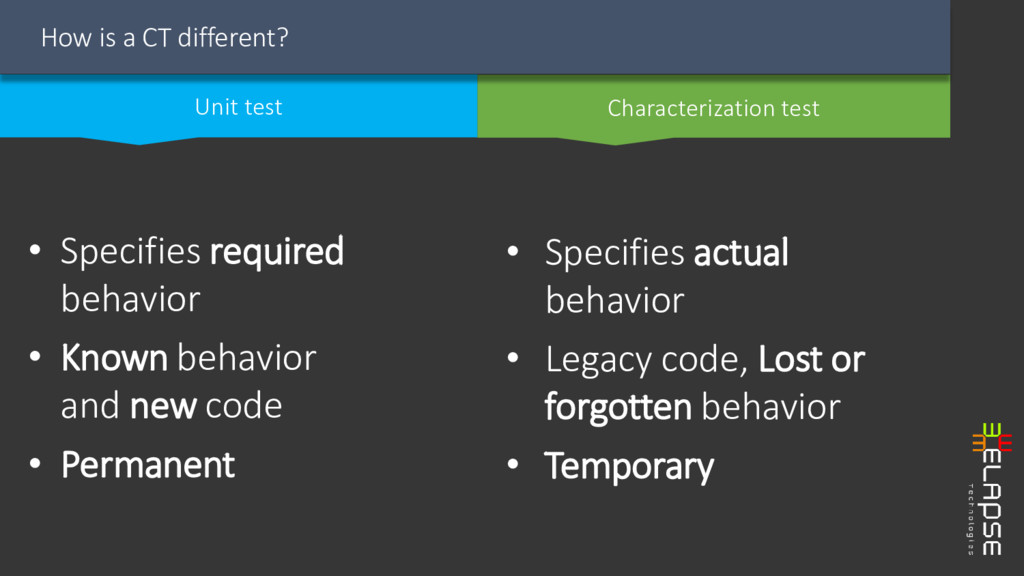 • Specifies required behavior • Known behavior ...