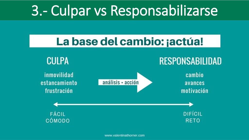 3.- Culpar vs Responsabilizarse