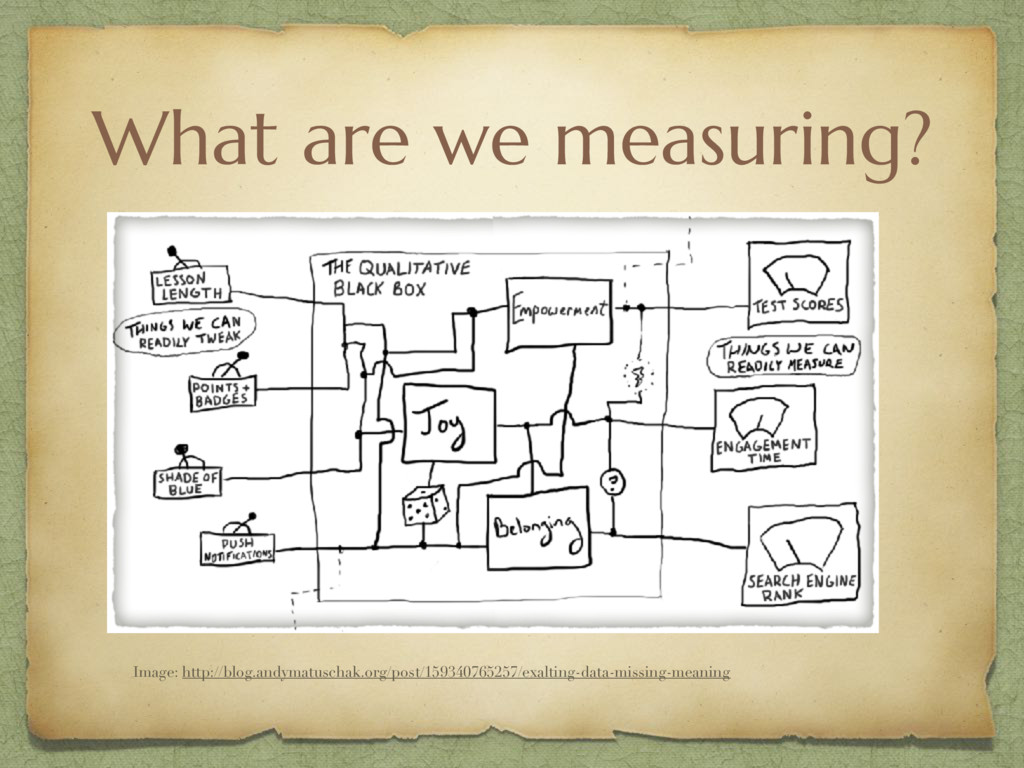 What are we measuring? Image: http://blog.andym...