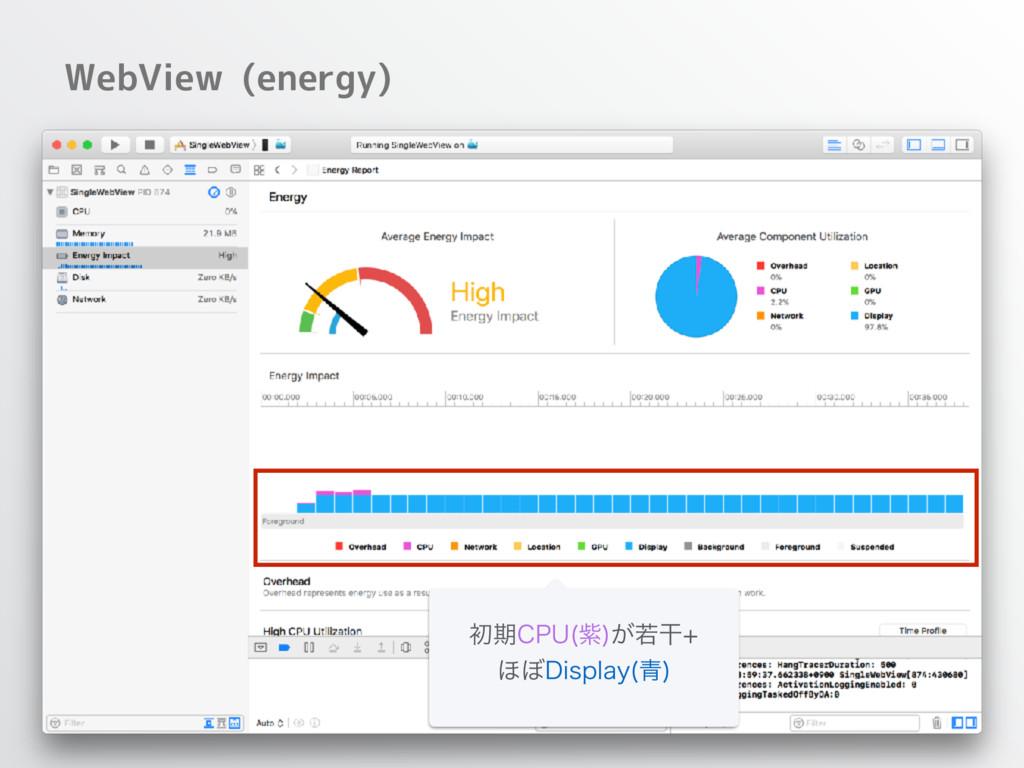 WebView (energy) ॳظ$16  ͕एׯ ΄΅%JTQMBZ ੨