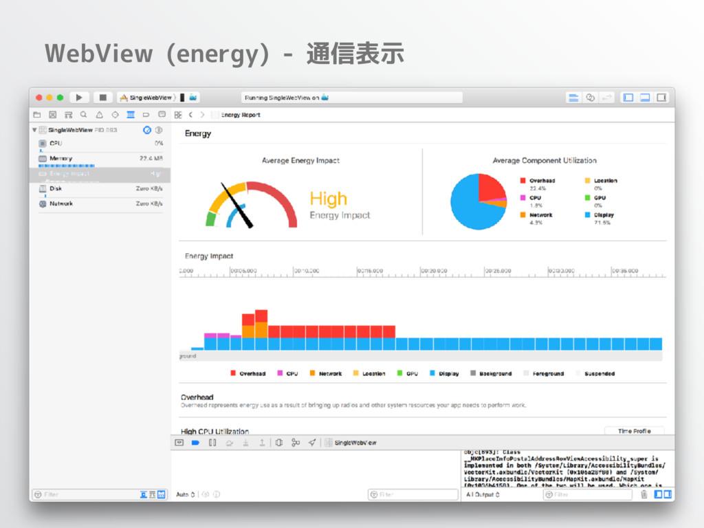 WebView (energy) - 通信表示