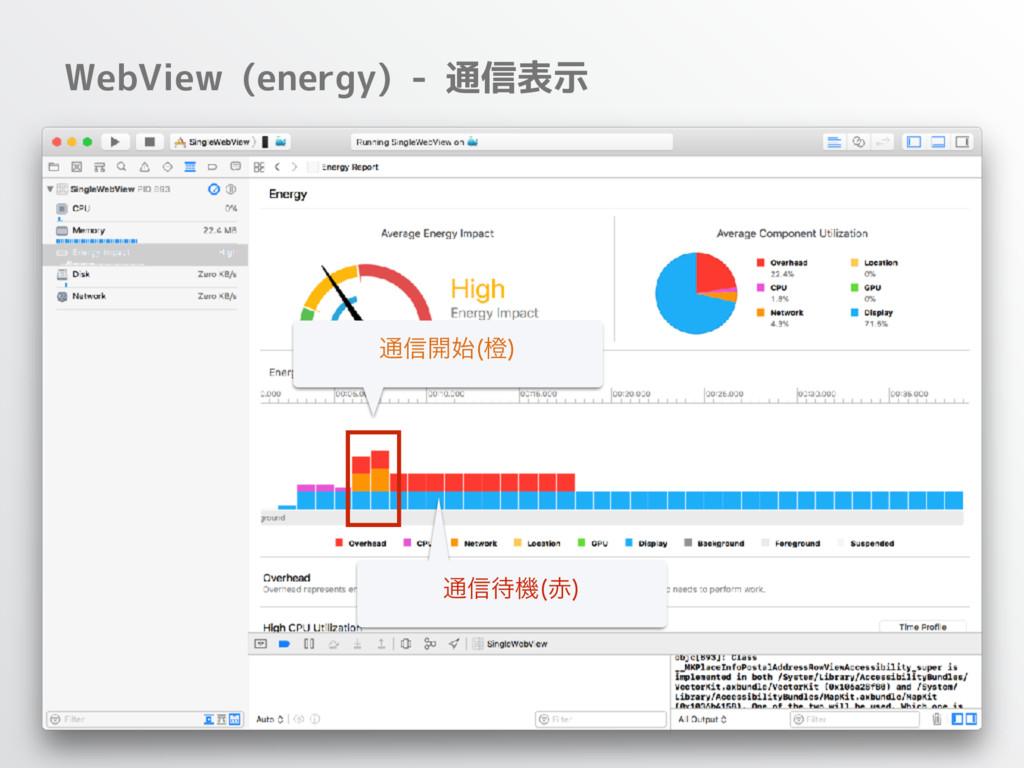 WebView (energy) - 通信表示 ௨৴ػ   ௨৴։ ᒵ