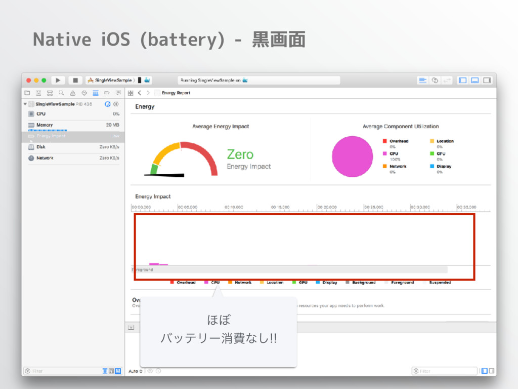 Native iOS (battery) - 黒画面 ΄΅ όοςϦʔফඅͳ͠