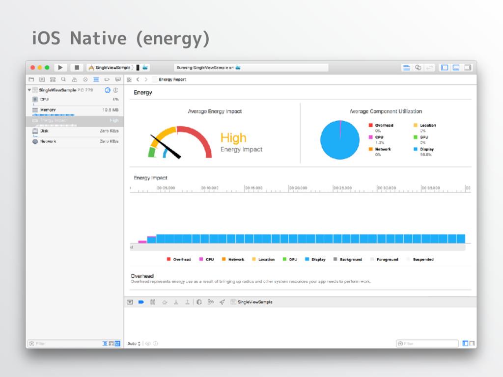 iOS Native (energy)