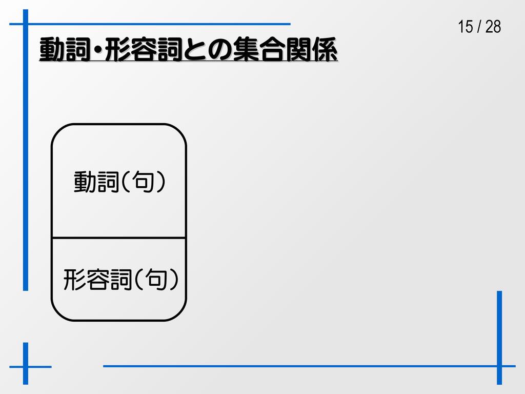 15 / 28 動詞・形容詞との集合関係 動詞・形容詞との集合関係 動詞(句) 形容詞(句)