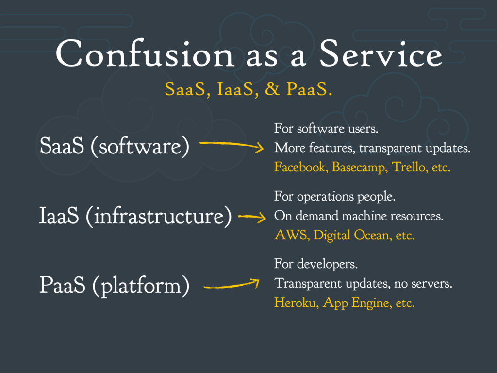 Confusion as a Service SaaS (software) IaaS (in...