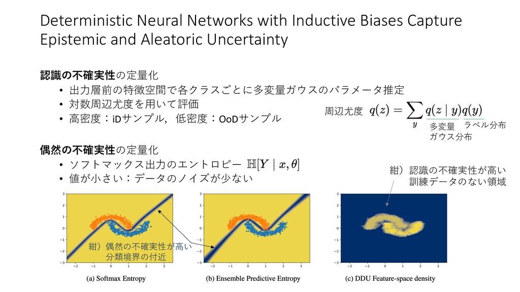 認識の不確実性の定量化 • 出⼒層前の特徴空間で各クラスごとに多変量ガウスのパラメータ推定 •...