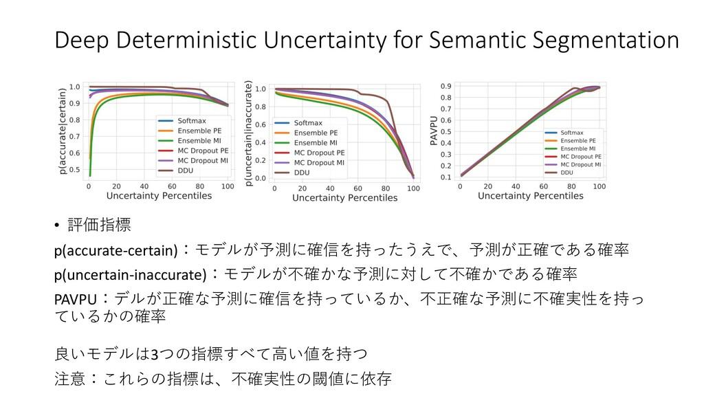 • 評価指標 p(accurate-certain):モデルが予測に確信を持ったうえで、予測が...