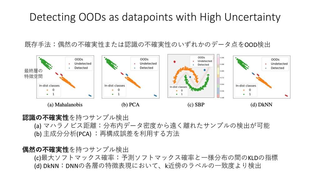 既存⼿法:偶然の不確実性または認識の不確実性のいずれかのデータ点をOOD検出 Detectin...
