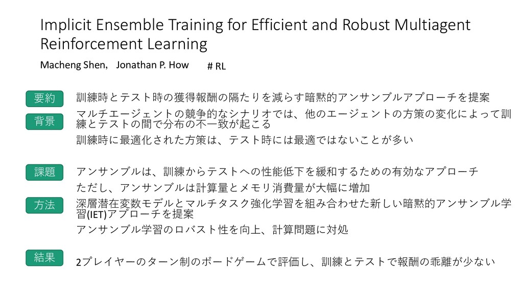 Implicit Ensemble Training for Efficient and Ro...