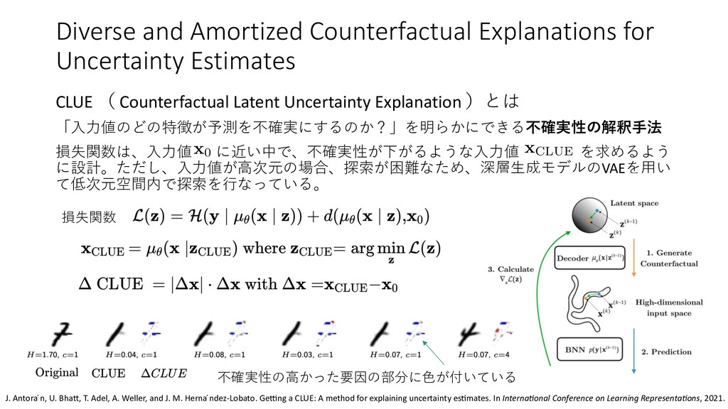 CLUE ( Counterfactual Latent Uncertainty Explan...