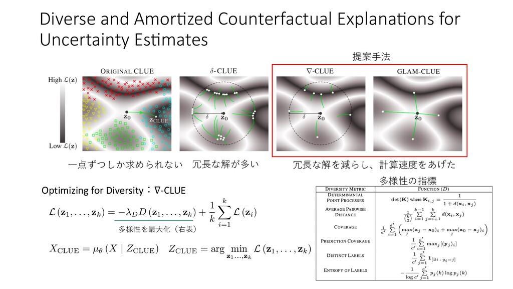 Diverse and AmorEzed Counterfactual ExplanaEons...