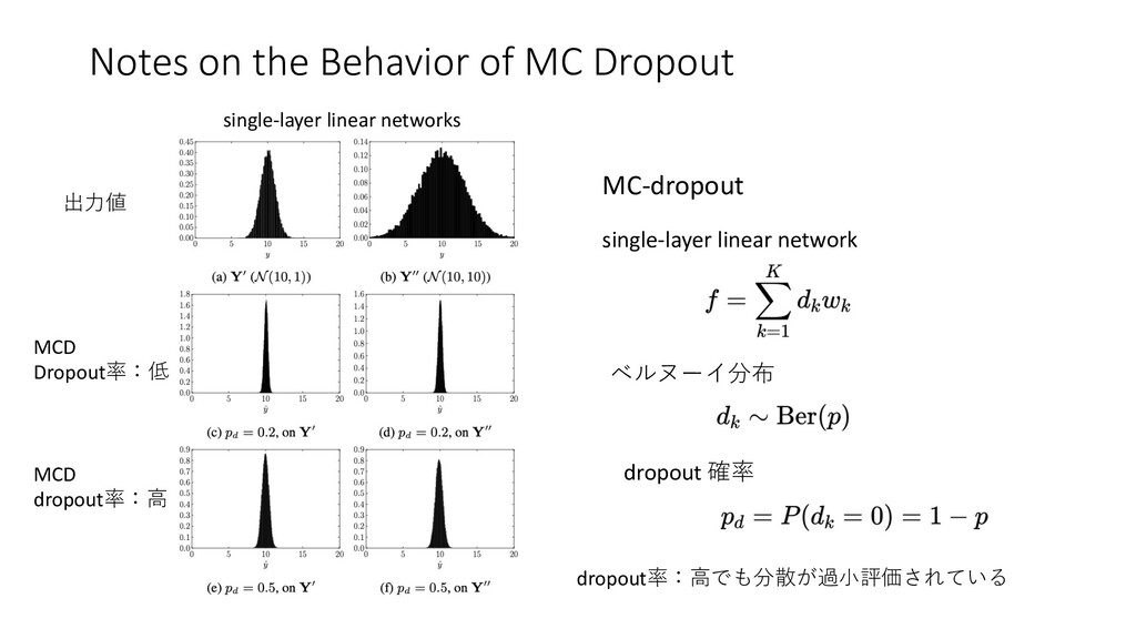 Notes on the Behavior of MC Dropout 出⼒値 single-...