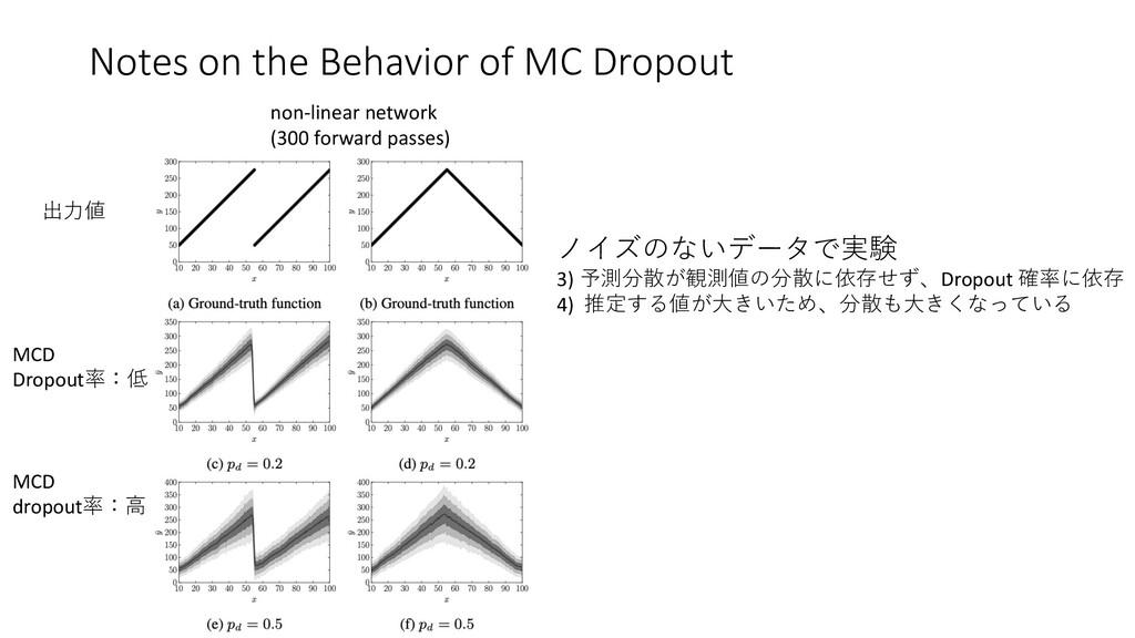 ノイズのないデータで実験 3) 予測分散が観測値の分散に依存せず、Dropout 確率に依存 ...