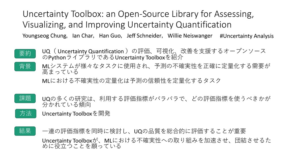 Uncertainty Toolbox: an Open-Source Library for...