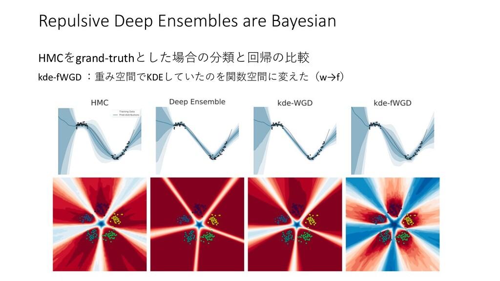 Repulsive Deep Ensembles are Bayesian HMCをgrand...