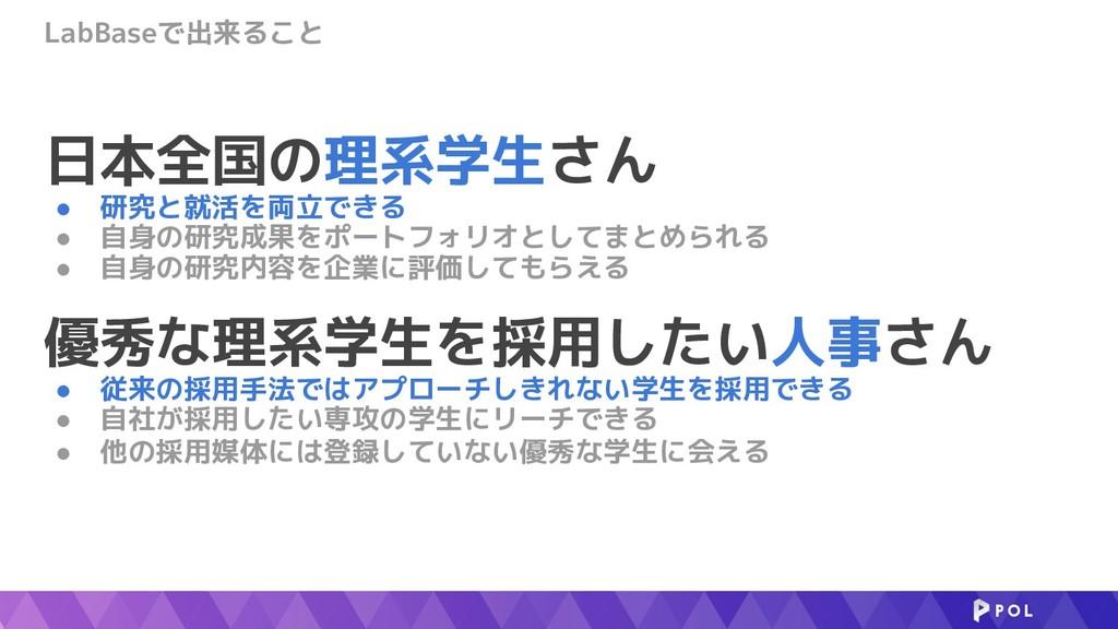 LabBaseで出来ること 日本全国の理系学生さん ● 研究と就活を両立できる ● 自身の研究...