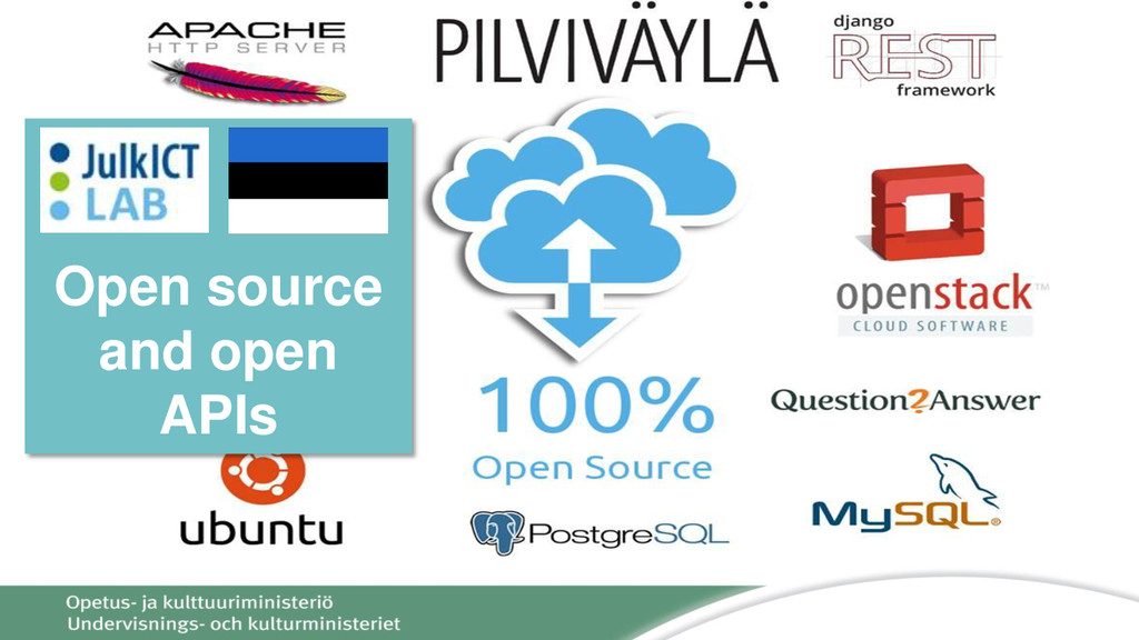 Open source and open APIs