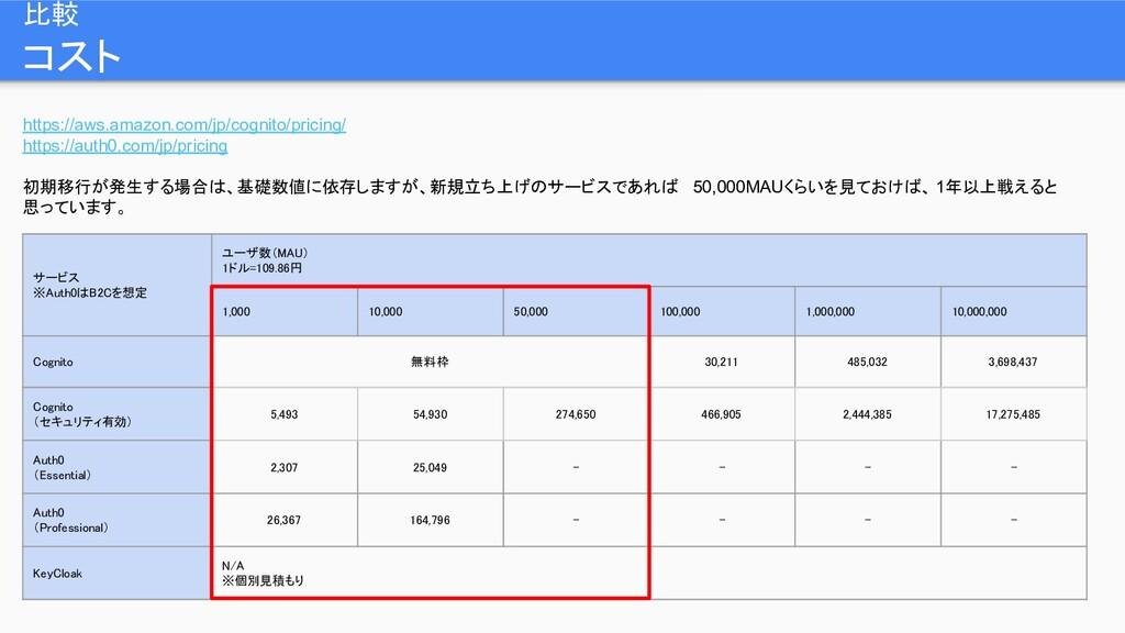 比較 コスト https://aws.amazon.com/jp/cognito/pricin...