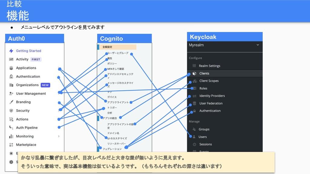 比較 機能 ● メニューレベルでアウトラインを見てみます Auth0 Cognito Keyc...