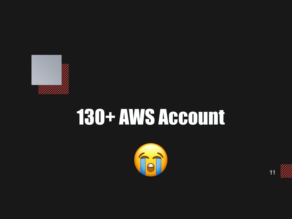 11 130+ AWS Account