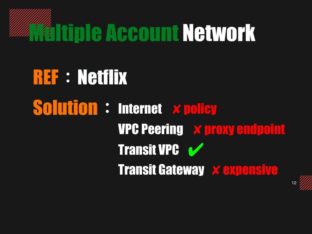 12 Multiple Account Network REF:Netflix Solutio...