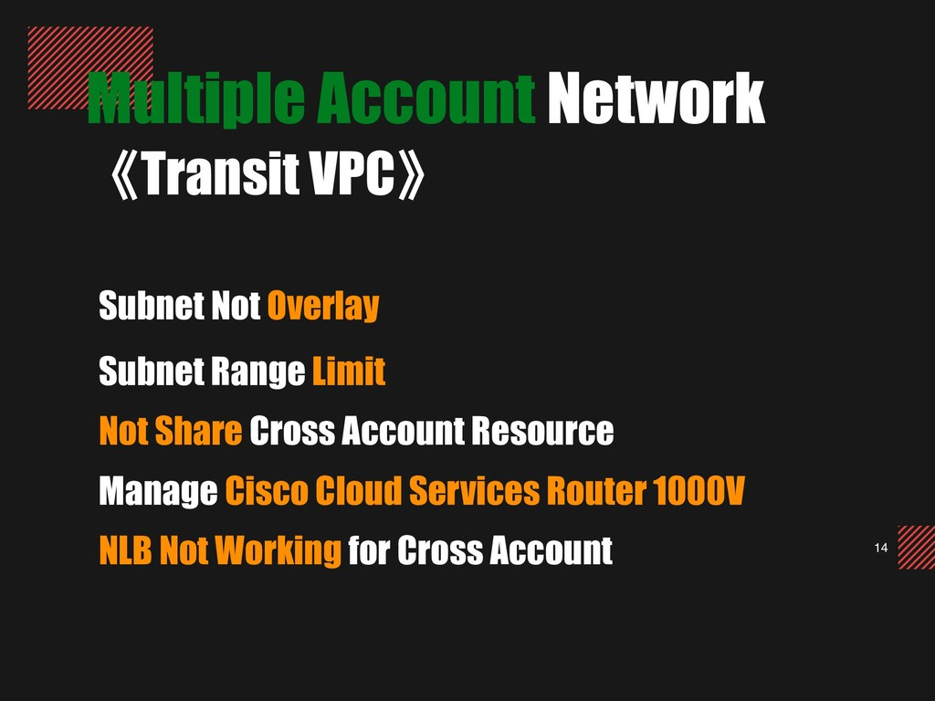 14 Multiple Account Network 《Transit VPC》 Subne...