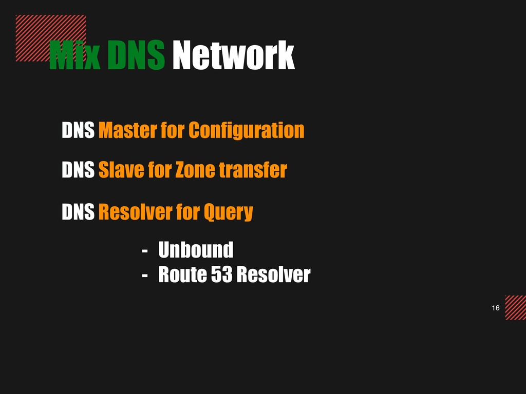 16 Mix DNS Network DNS Master for Configuration...