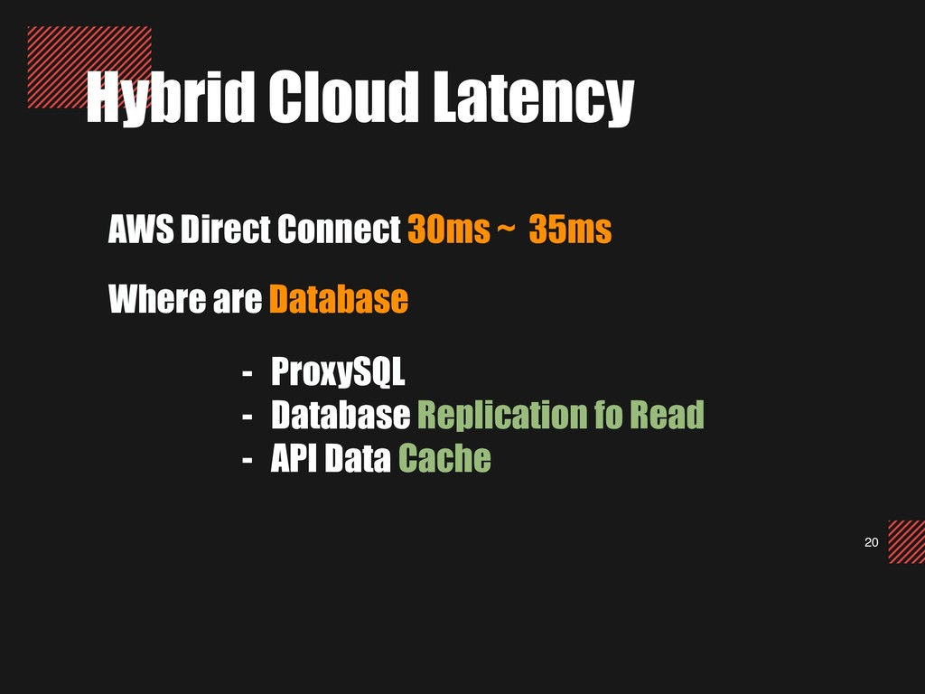 20 Hybrid Cloud Latency AWS Direct Connect 30ms...
