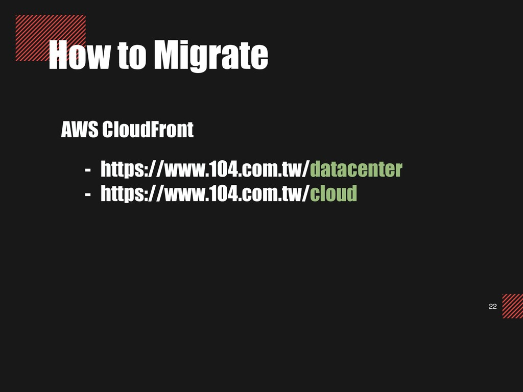 22 How to Migrate AWS CloudFront - https://www....